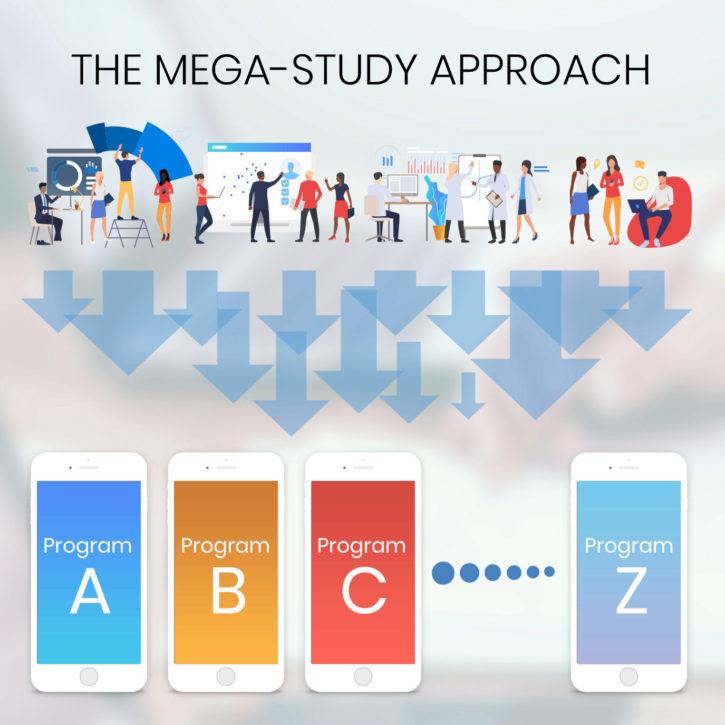 Mega-study - wide